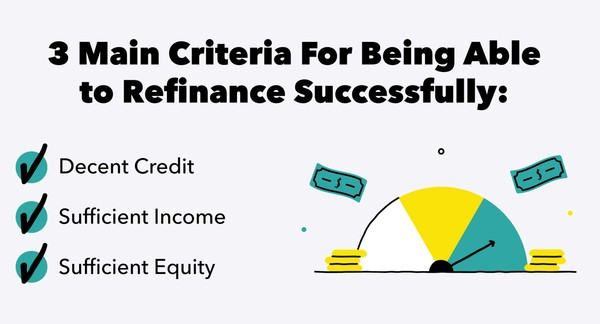 How Does Refinancing Hurt Your Credit